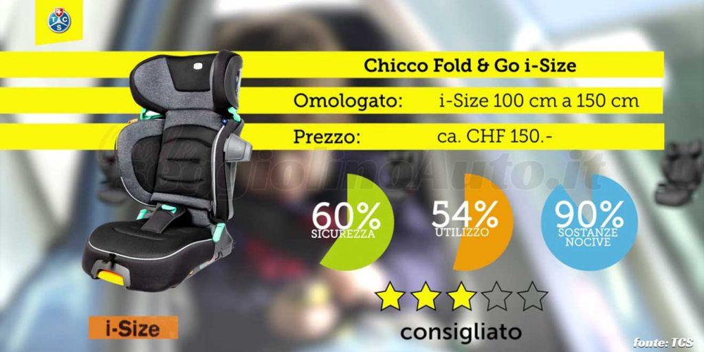 Crash test 2020: Chicco Fold & Go i-Size