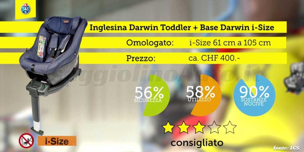Crash test 2020: Inglesina Darwin Toddler + BaseDarwin i-Size