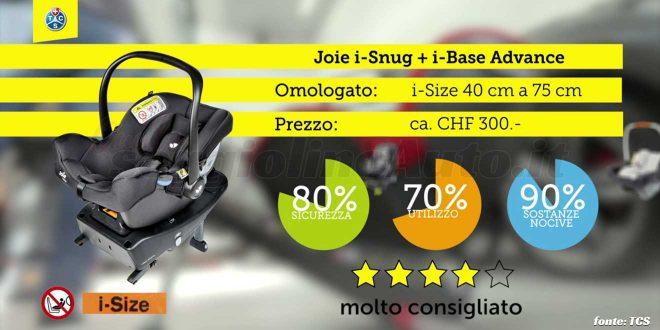 Crash test 2020: Joie i-Snug + i-Base Advance risultati 2020