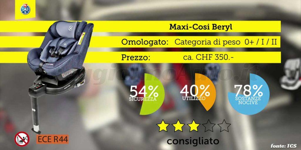 Crash test 2020: Maxi-Cosi Beryl (Bébé Confort)