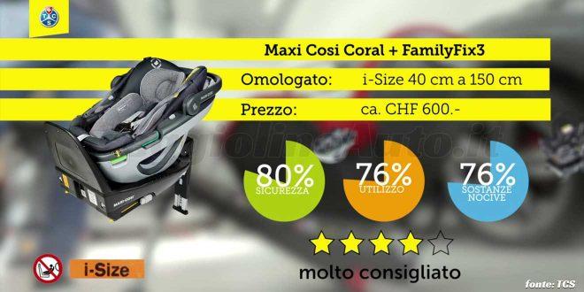 Crash test 2020: Maxi-Cosi Coral + FamilyFix3 base risultati del crash test 2020