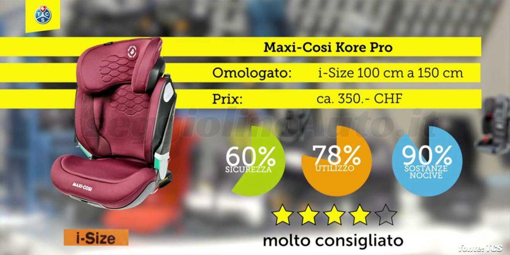 Crash test 2020: Maxi-Cosi (Bébé Confort) Kore Pro