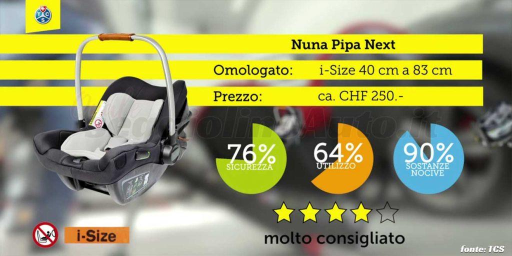 Crash test 2020: Nuna Pipa Next