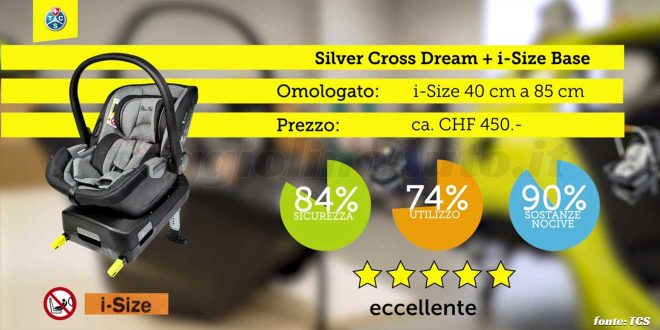 Crash test 2020: Silver Cross Dream + i-Size Base