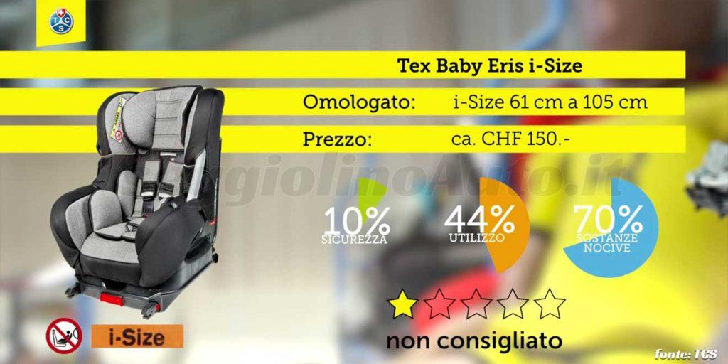 Crash test 2020: Tex Baby Eris i-Size