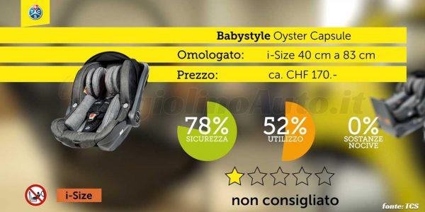 Crash test 2020: Babystyle Oyster Capsule