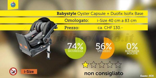 Crash test 2020: Babystyle Oyster Capsule + Duofix Isofix Base