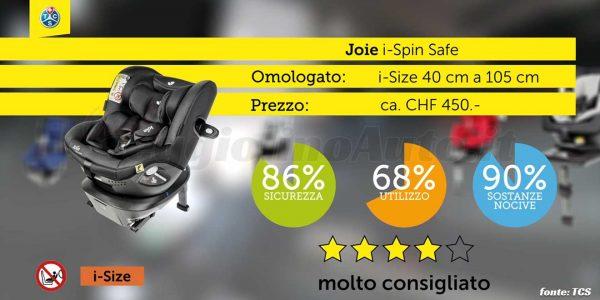 Crash test 2020: Joie i-Spin Safe