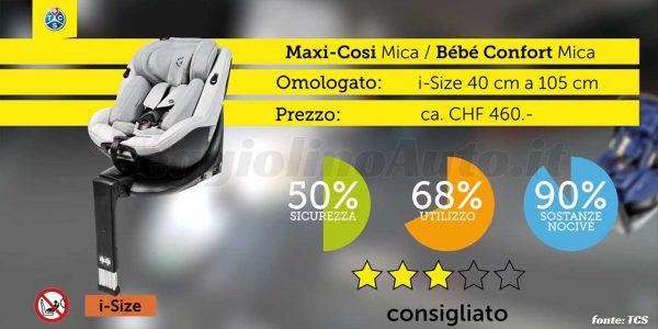 Crash test 2020: Maxi-Cosi Mica