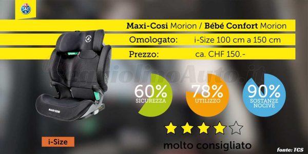Crash test 2020: Maxi-Cosi Morion