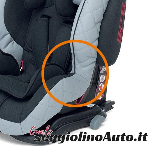 Quando utilizzato come seggiolino del Gruppo 2/3, il bordo del seggiolino del modello Teknofix fa passare la cintura di sicurezza troppo alta sull'addome del bambino e potrebbe causare lesioni in caso di urto