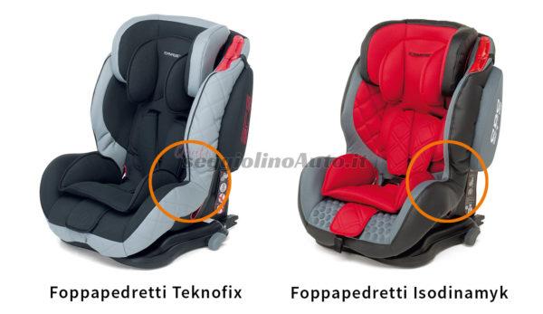 Il bordo del seggiolino che fa passare la cintura di sicurezza troppo alta sull'addome del bambino nel modello Teknofix