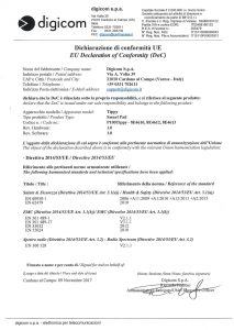 Certificazione CE del dispositivo anti abbandono Tippy